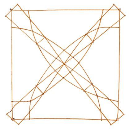 Chart Stick chart